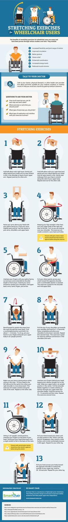 Stretching Exercises for Wheelchair Users [Infographic] – KD Smart Chair.  >>> See it. Believe it. Do it. Watch thousands of spinal cord injury videos at SPINALpedia.com Wheelchairs, Chair Exercises, Stretching Exercises, Abdominal Exercises, Occupational Therapy, Physical Therapy, Workout Fitness, Workout Routines, Workouts