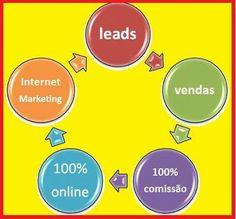 Aqui aprendes Internet Marketing! A ganhar dinheiro sério na Internet ao gerar contactos e fazer vendas, enquanto ganhas 100% de comissão, 100% online, a partir de casa, do café, de onde quiseres com quem quiseres. Interessado? -» http://forms.aweber.com/form/73/803713773.htm
