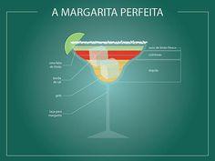 Como fazer uma Margarita