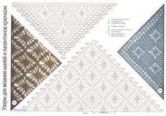 Schéma ou diagramme pour crochet Modèles pour chale  ou chèche et autres