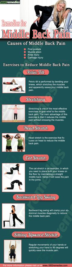 Middle back pain is a painful issue, which makes the person uncomfortable while standing, sitting and even while sleeping. This issue can be cured by doing certain exercises daily, which are regarded as the most effective remedies for middle back pain.