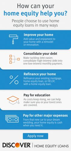 Wondering how to use your home equity loan? Call to learn about home equity loans with Discover Home Loans.