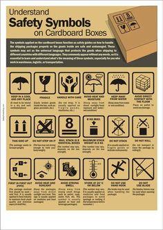 Safety Symbols on Cardboard Boxes