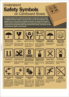Safety Symbols on Cardboard Boxes