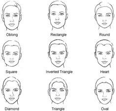 Les 9 #formes de visage : What's #Yours ? ... → #Beauty