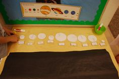 Week 36 Day 1 – My Montessori Cultural Curriculum Montessori Science, Montessori Classroom, Classroom Ideas, Science Today, Summer Science, Magic School Bus, Art School, Cultural Studies, Social Studies