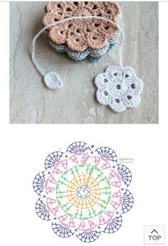 You can create beautiful crochet coasters using your crochet hook! We have shared here are free crochet coaster patterns with all instructions that Crochet Coaster Pattern, Crochet Snowflake Pattern, Granny Square Crochet Pattern, Crochet Cross, Crochet Flower Patterns, Crochet Diagram, Crochet Squares, Love Crochet, Crochet Motif