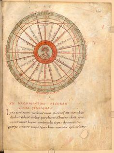 The Sun and the Zodiac - 10th Century - Sammlung astronomisch-komputistischer und naturwissenschaftlicher Texte - BSB Clm 210, Umkreis Salzburg, 818 [BSB-Hss Clm 210]