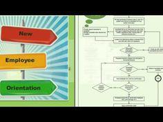 ManagerHR Process