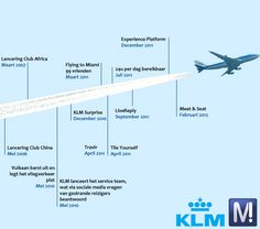 Interesting to see KLM's social strategy on the timeline.