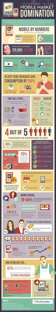 Mobile Marketing l Infográfico