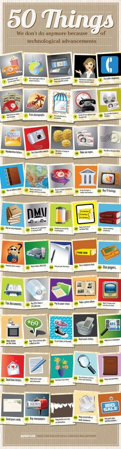 Nostalgia infographic- fun idea ... Or a page with pics of this year's popular items/costs/etc
