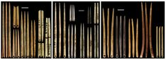 The earliest known bone awls, suitable to produce skin clothing, are 73 000 years old and come from Blombos Cave, a site investigated by th. Archaeology News, How To Make Clothes, Sewing Tools, Bronze Age, Sewing Techniques, Continents, Research, Art History