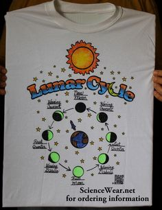 Moon phases project - Materials needed: lunar cycle shirt from ScienceWear.net, fabric markers, glow-in-the-dark paint. A*W*S*O*M*E! http://www.sciencewear.net/lunar-cycle.html