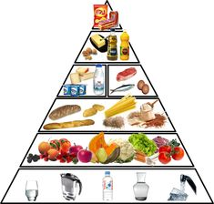 pyramide alimentaire vierge - Recherche Google Vitamins For Immune System, Food For Immune System, Foods To Reduce Cholesterol, Cholesterol Diet, Nutrition Education, Health And Fitness Tips, Health And Nutrition, 500 Calories, Food Engineering