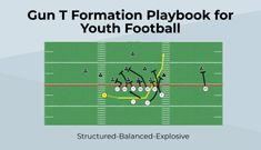 Youth Football Drills, Football Defense, Bear Crawl, Power Out, Defensive Back, School Levels, Double Team, Tight End, Lineman