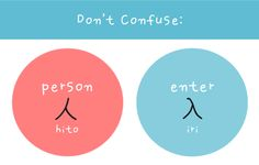 Don't confuse kanji - japanese words arghlblargh!