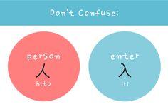 Don't confuse kanji - japanese words arghlblargh!