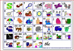 jolly phonics sound order - including indicators of reading progression