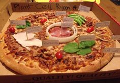 Plant cell pizza model. Doing this with an animal cell