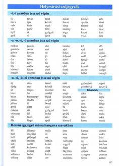 helyesírás3 Grammar, Literature, Language, Classroom, Album, Teaching, Activities, School, Archive