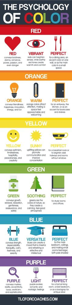 Psychology infographic and charts Template for Infographics - 'The Psychology of Colors' Theme Infographic Description Template for Infographics - Color Psychology, Positive Psychology, Grafik Design, Color Theory, Good To Know, Just In Case, Fun Facts, Color Schemes, Life Hacks