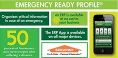 Where do you have critical must have phone numbers in case of an emergency? How would you like them in the palm of your hand, for free? Call Ed Dean at 336-946-1131 to schedule a review of your facility and develop the mobile Emergency Ready Profile for FREE!