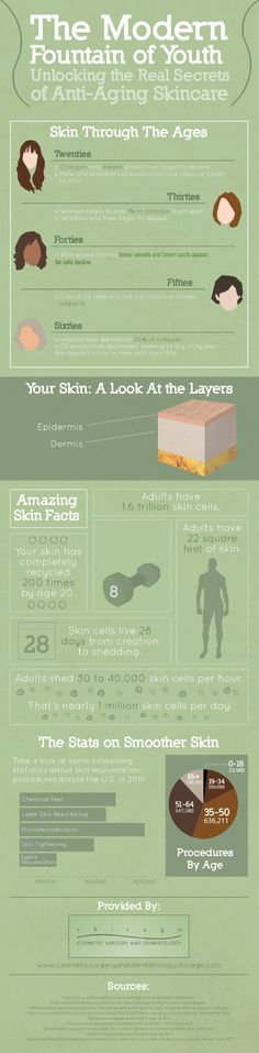 Baby Eczema Treatment The Modern Fountain of Youth: Unlocking the Real Secrets of Anti-Aging Skincare Infographic Anti Aging Tips, Best Anti Aging, Anti Aging Cream, Anti Aging Skin Care, Anti Aging Treatments, Organic Skin Care, Natural Skin Care, Organic Oil, Skin Care
