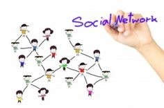 Assist Social Media Helping your Company get Online Business results