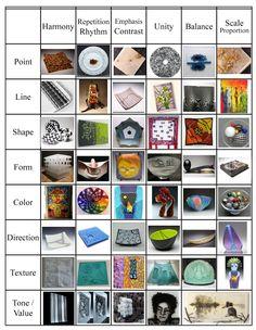 Jim Boles Designs: Elements & Principles of Design in Glass Art (Image Making Series - Part 5)