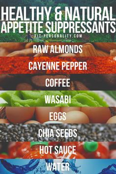 Reposted from: fit-personality: 8 Healthy & Natural (& Vegetarian) Appetite Suppressants for y'all when you're feeling that hunger. Raw Almonds - high in protein Cayenne Pepper - metabolism booster Coffee - metabolism booster Wasabi - metabolism booster Eggs - protein packed Chia Seeds - protein packed Hot sauce - metabolism booster Water - no calories and hydration ohhhh