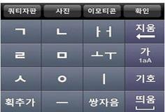 a Mobile phone keypad (Hangul: the Korean alphabet)