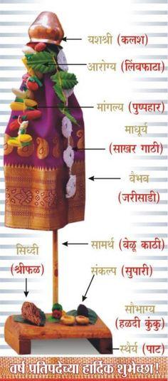 Sp. Gudhi Padwa