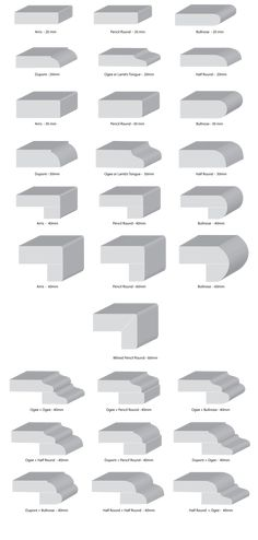 Image result for benchtop edge profiles caesarstone