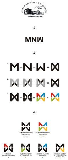 Rediseño Identidad Museo Nacional de Varsovia (MNW) | Designals