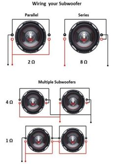 Cool 39 Best Subwoofer Wiring Diagram Images Wiring Digital Resources Spoatbouhousnl