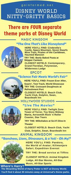 At-a-glance information and tips for visiting Disney World in Orlando Florida. Tips for all 4 Disney World parks. #disneyworld #disneyworldtips