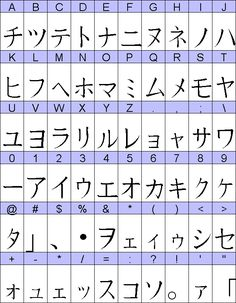 Resultado de imagem para alfabeto japones