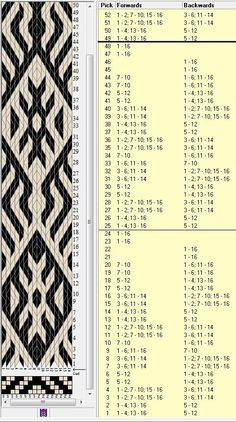 The beautiful dragon's breath pattern | Weaving | Pinterest ...