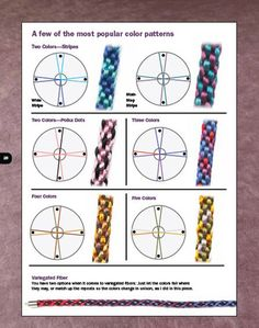 Book Review : Kumihimo Basics and Beyond - The Beading Gem's Journal