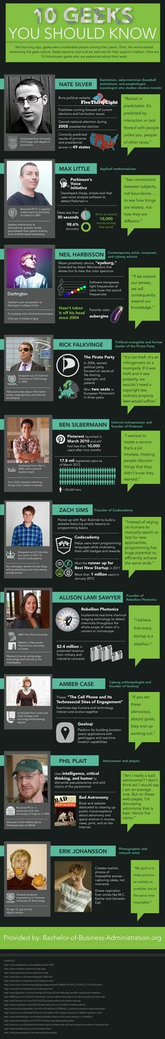 awesome 10 Geeks You Should Know: Not too long ago, geek... Best Quotes - Geeks Rule!!!