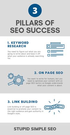 seo tips and trick - This affiliate SEO case study shows you exactly how I used keyword research on-page SEO optimization and link building to grow a new site to 95000 after only two years. Marketing Digital, E-mail Marketing, Internet Marketing, Affiliate Marketing, Content Marketing, Online Marketing, Seo Optimization, Search Engine Optimization, E-mail Design