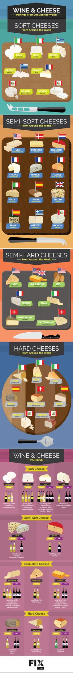 Wine and Cheese Pairings from Around the World | Fix.com                                                                                                                                                                                 More