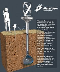 Wind-powered device can produce 11 gallons per day of clean drinking water from the air WaterSeer is a low-tech, low-cost atmospheric water condenser that could help create water self-sufficiency in communities around the world. Solar Energy, Solar Power, Alternative Energie, Water Collection, Water Storage, Wood Storage, Wind Power, Off The Grid, Survival Skills
