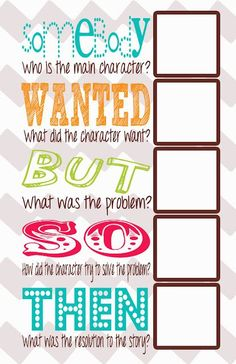 summarizing chart with squares for post-its. For individual or Guided Reading. Great way of identifying the framework of narrative texts so kids can copy the formula in their writing Reading Lessons, Reading Strategies, Reading Skills, Reading Comprehension, Reading Charts, Comprehension Strategies, Writing Lessons, Reading Resources, Writing Process