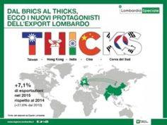 Scenari: l'export lombardo ai tempi del Thicks