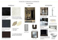 matériaux, style et accessoires pour l'aménagement d'une salle de bain