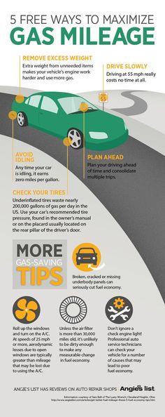 Five free ways to maximize gas mileage