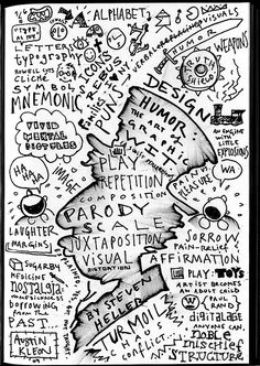 Mindmap of DESIGN HUMOR by Steven Heller