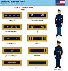 L'infanterie régulière de l'Union (1)